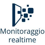 Monitoraggio Open Communication Bytewise